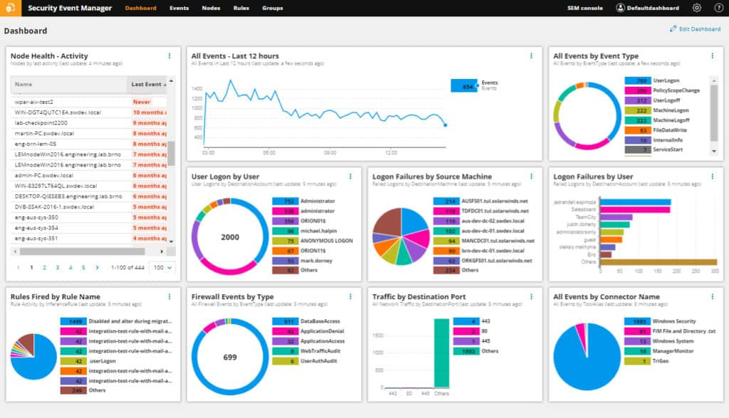 security event manager main dashboard