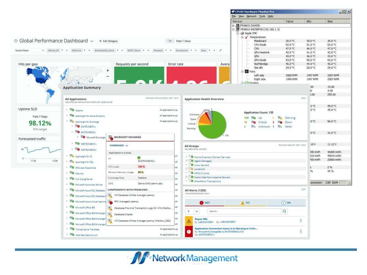 Best Hardware Monitoring Tools