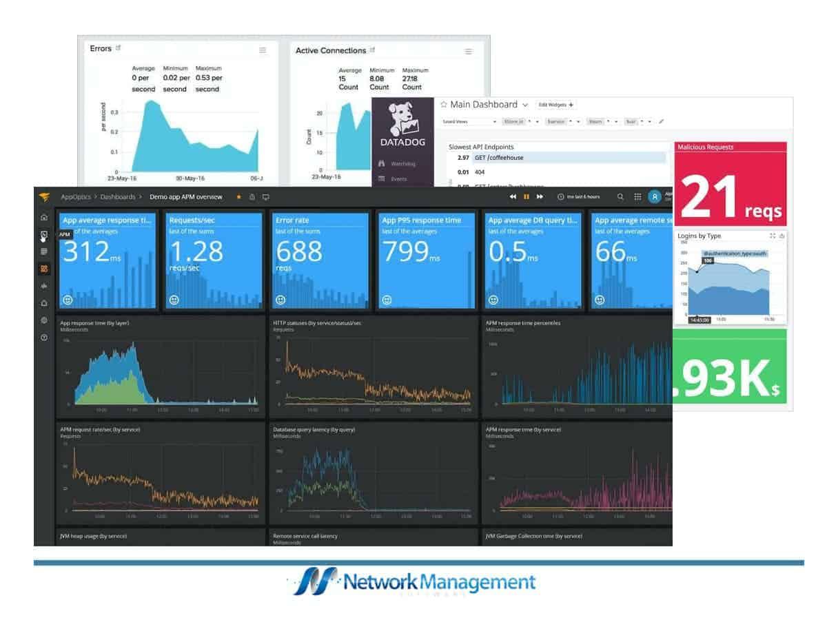 Best Python Monitoring Tools