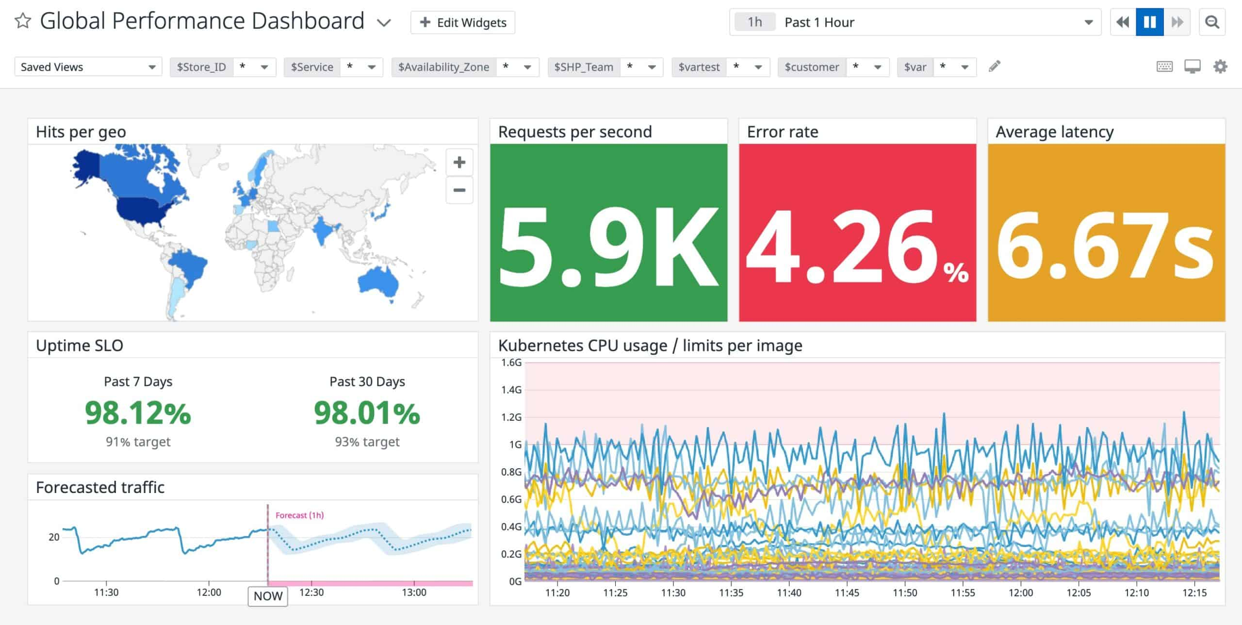 Datadog Infrastructure Monitoring