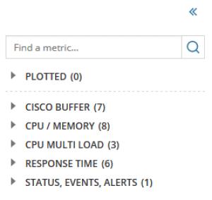 PerfStack Cisco Node Elements