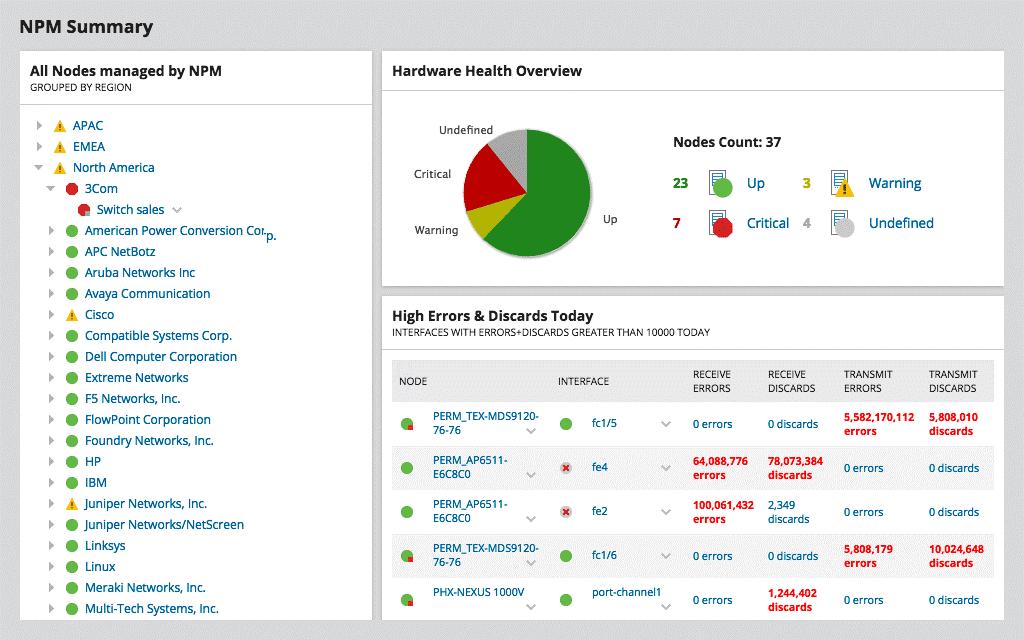 SolarWinds NPM Summary
