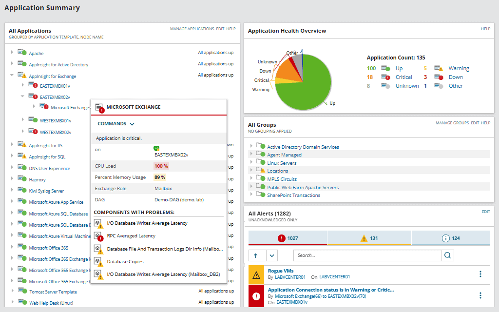 SolarWinds Server and Application Monitor