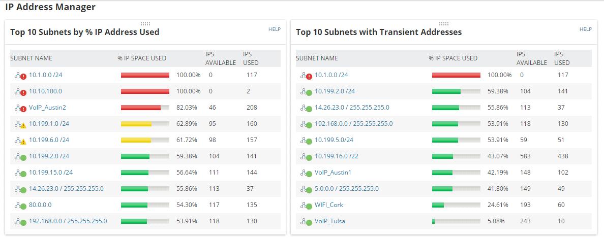 SolarWinds IP Address Manager
