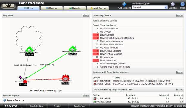 WhatsUp Gold Home Screen