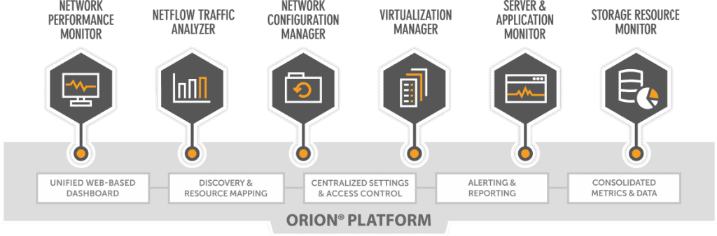 orion_platform_horizontal